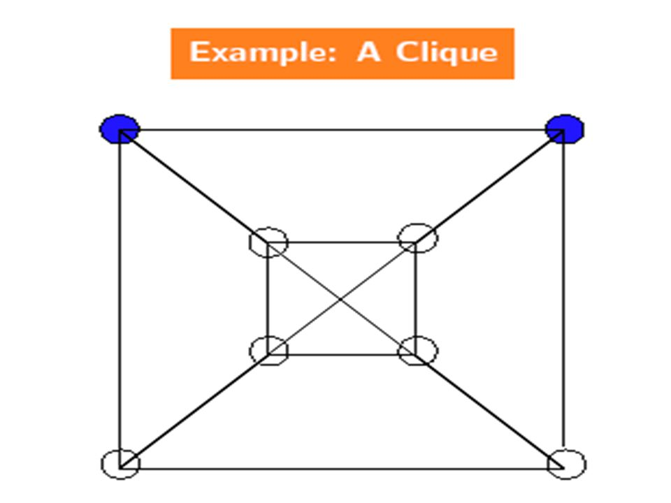 50 NPC Problems CLIQUE(k): Does G=(V,E) contain a clique of size  k? Definition:  A clique in a graph is a set of vertices such that any pair of ver