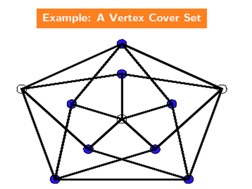 53 NPC Problems Vertex Cover(k): Given a graph G=(V, E) and an integer k, does G have a vertex cover with  k vertices? Definition: A vertex cover of