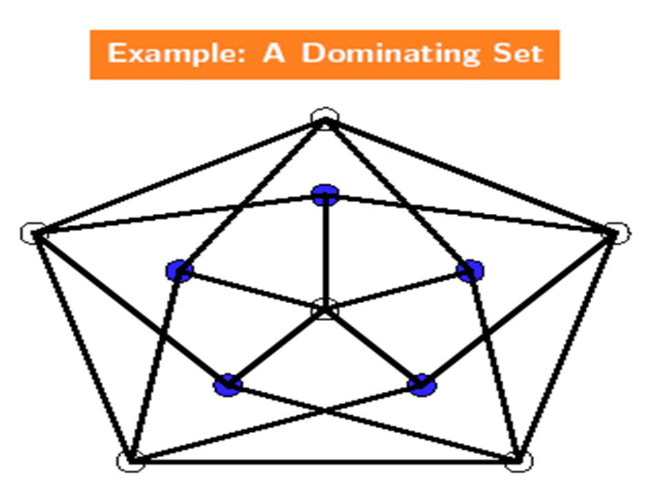 56 Dominating Set(k): Given an graph G=(V, E) and an integer k, does G have a dominating set of size  k ? Definition:  A dominating set D of G=(V, E