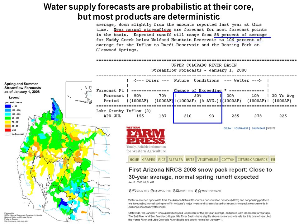 17 of 30 Water supply forecasts are probabilistic at their core, but most products are deterministic