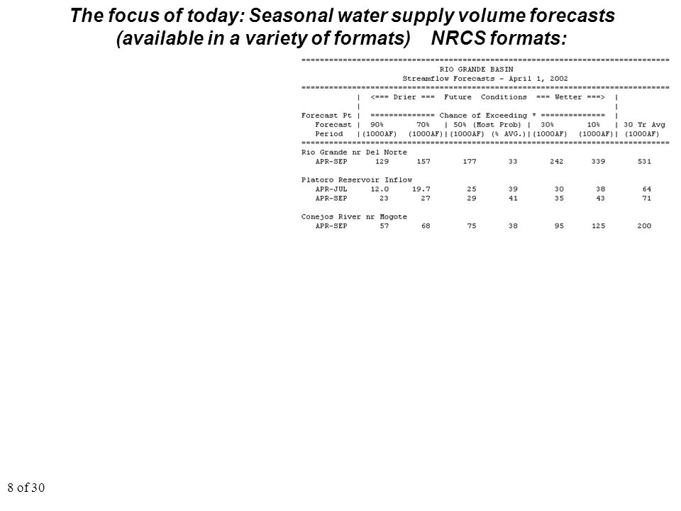 8 of 30 The focus of today: Seasonal water supply volume forecasts (available in a variety of formats) NRCS formats: