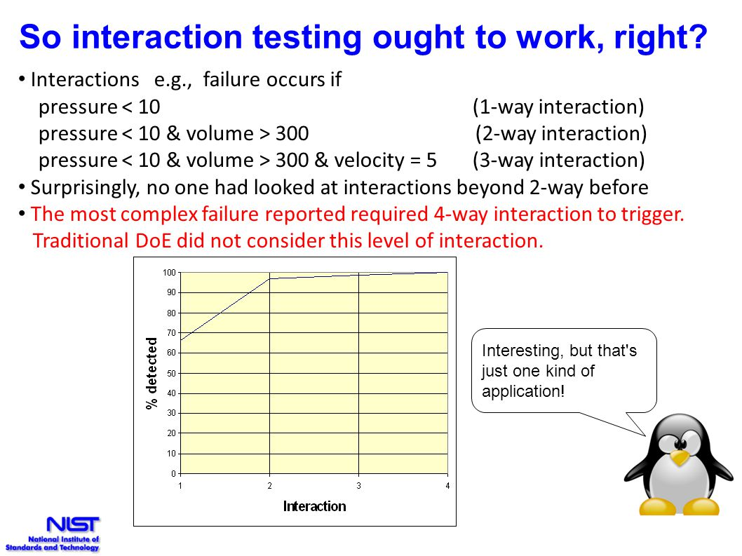 So interaction testing ought to work, right.