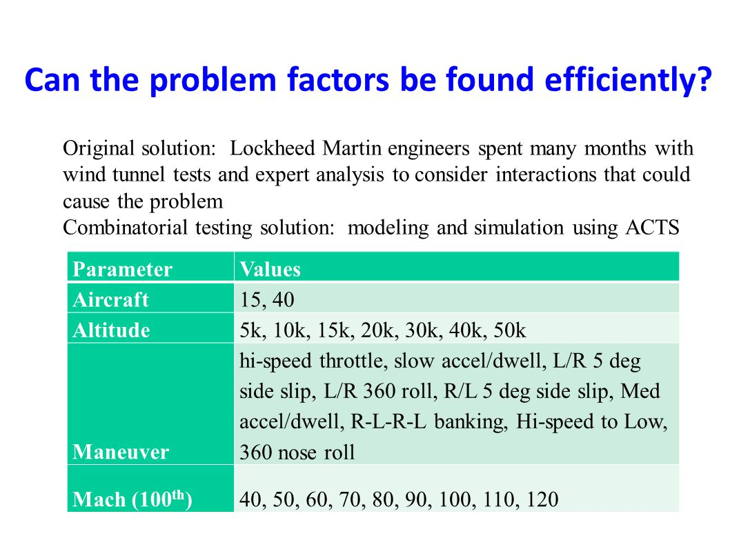 Can the problem factors be found efficiently.