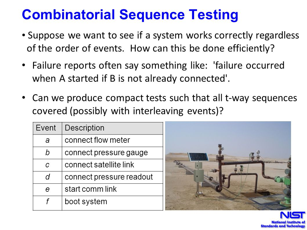 Combinatorial Sequence Testing EventDescription aconnect flow meter bconnect pressure gauge cconnect satellite link dconnect pressure readout estart comm link fboot system Suppose we want to see if a system works correctly regardless of the order of events.