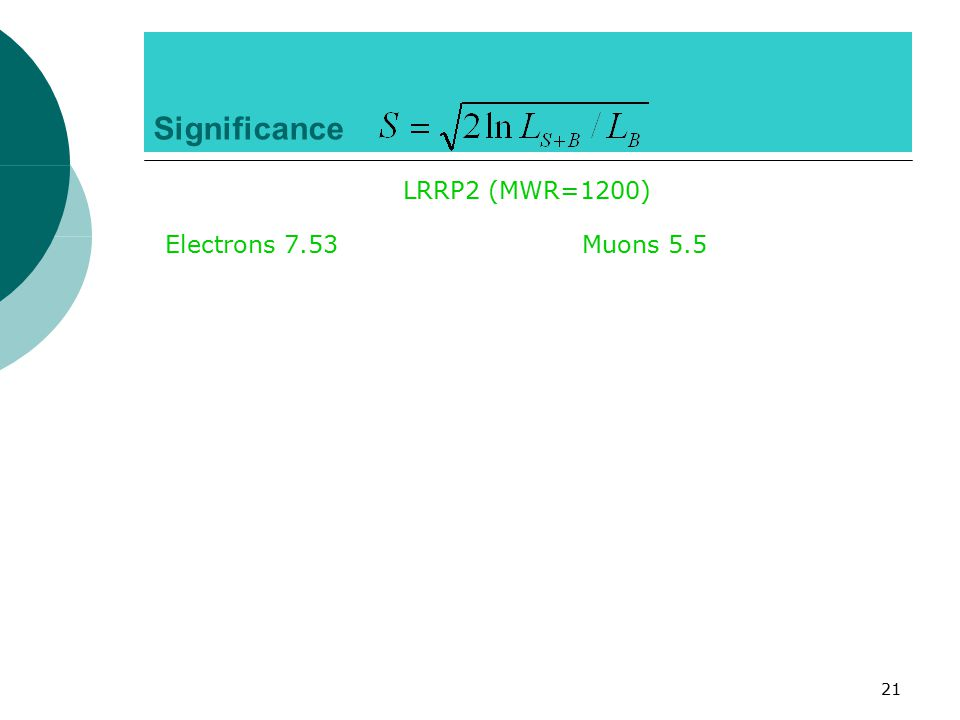 21 Significance Electrons 7.53Muons 5.5 LRRP2 (MWR=1200) ‏