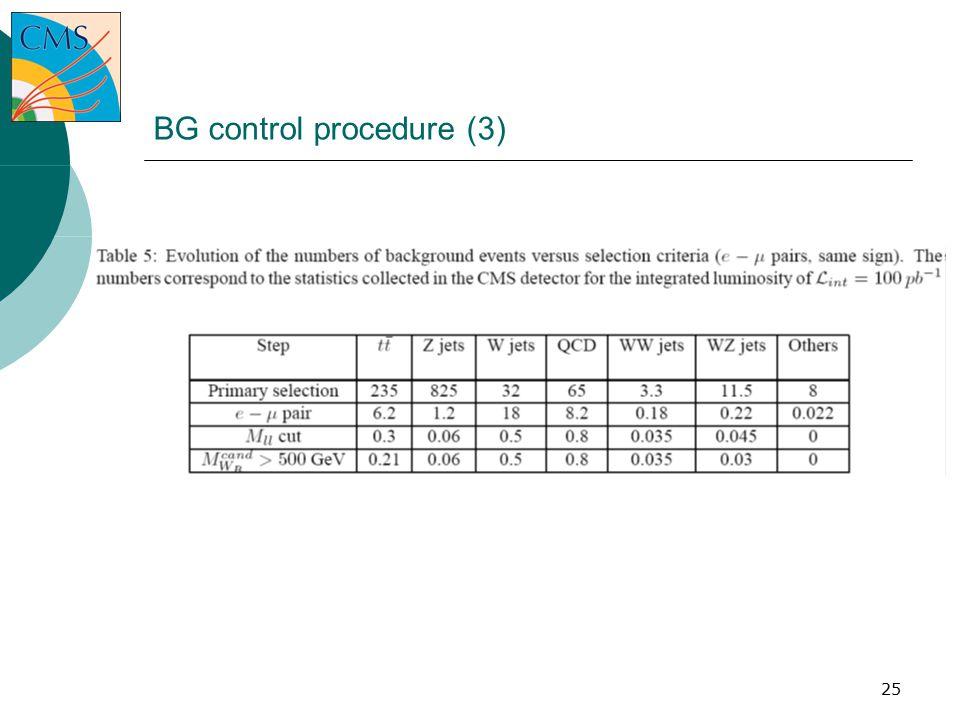25 BG control procedure (3)