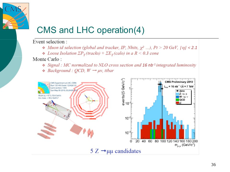 36 CMS and LHC operation(4)