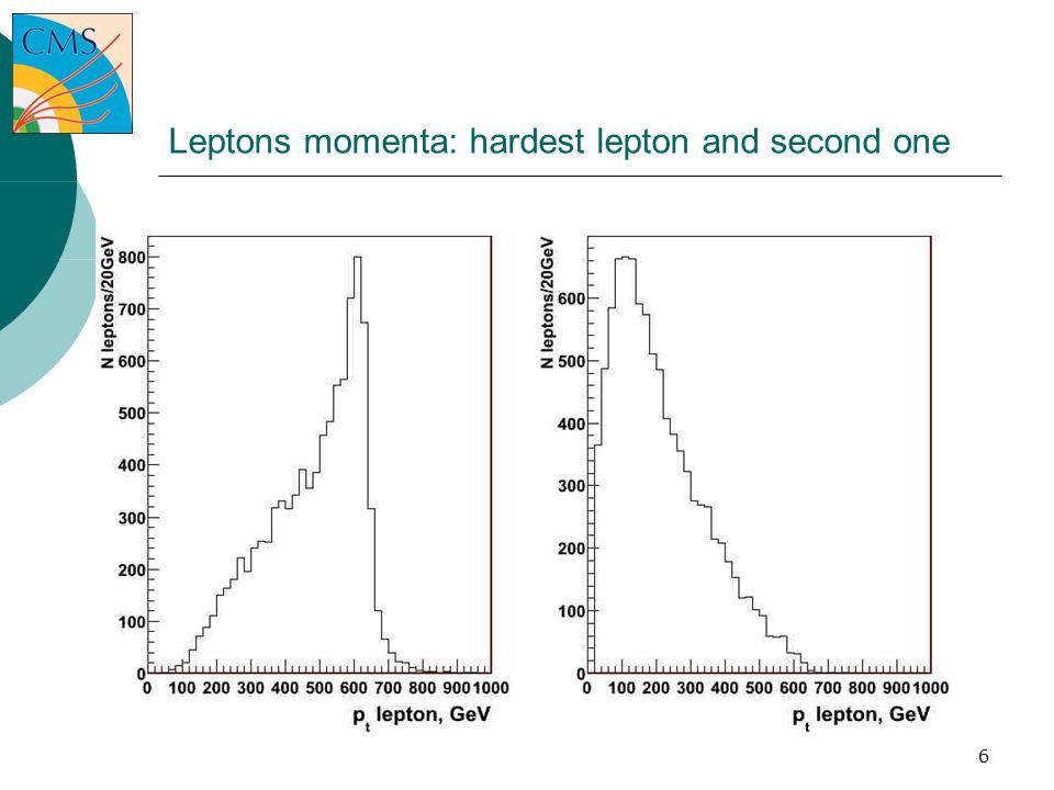 6 Leptons momenta: hardest lepton and second one
