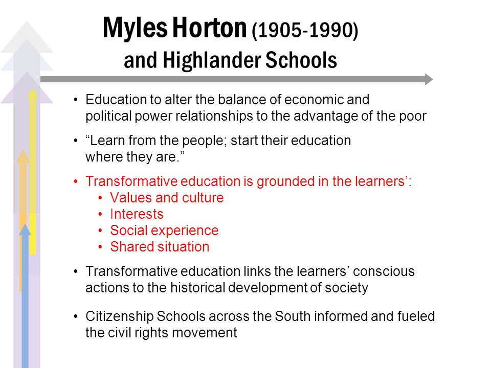 Myles Horton (1905-1990) and Highlander Schools Education to alter the balance of economic and political power relationships to the advantage of the poor Learn from the people; start their education where they are. Transformative education is grounded in the learners': Values and culture Interests Social experience Shared situation Transformative education links the learners' conscious actions to the historical development of society Citizenship Schools across the South informed and fueled the civil rights movement