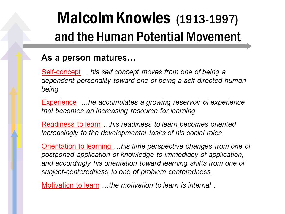 Malcolm Knowles (1913-1997) and the Human Potential Movement As a person matures… Self-concept …his self concept moves from one of being a dependent personality toward one of being a self-directed human being Experience …he accumulates a growing reservoir of experience that becomes an increasing resource for learning.