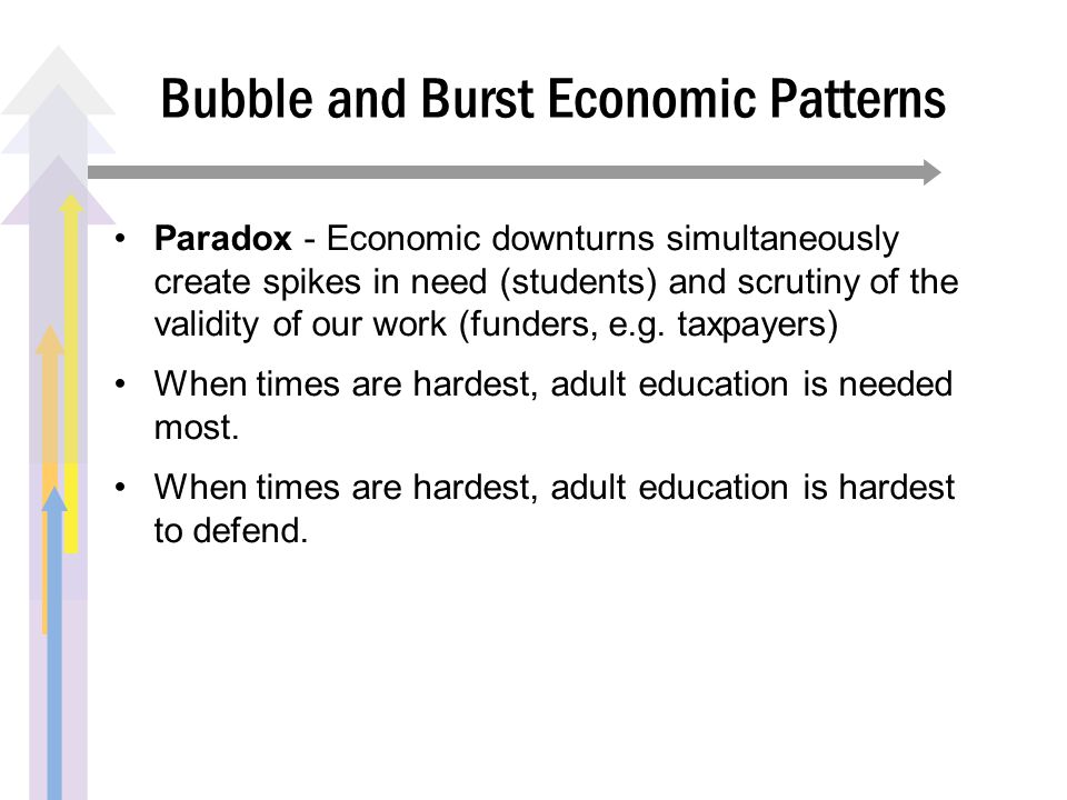 Bubble and Burst Economic Patterns Paradox - Economic downturns simultaneously create spikes in need (students) and scrutiny of the validity of our wo
