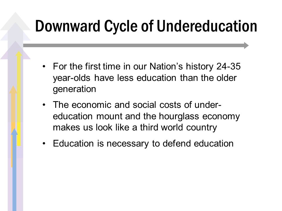 Downward Cycle of Undereducation For the first time in our Nation's history 24-35 year-olds have less education than the older generation The economic and social costs of under- education mount and the hourglass economy makes us look like a third world country Education is necessary to defend education