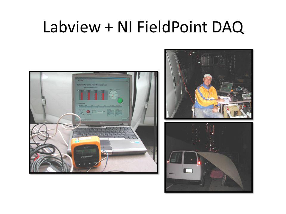 Labview + NI FieldPoint DAQ