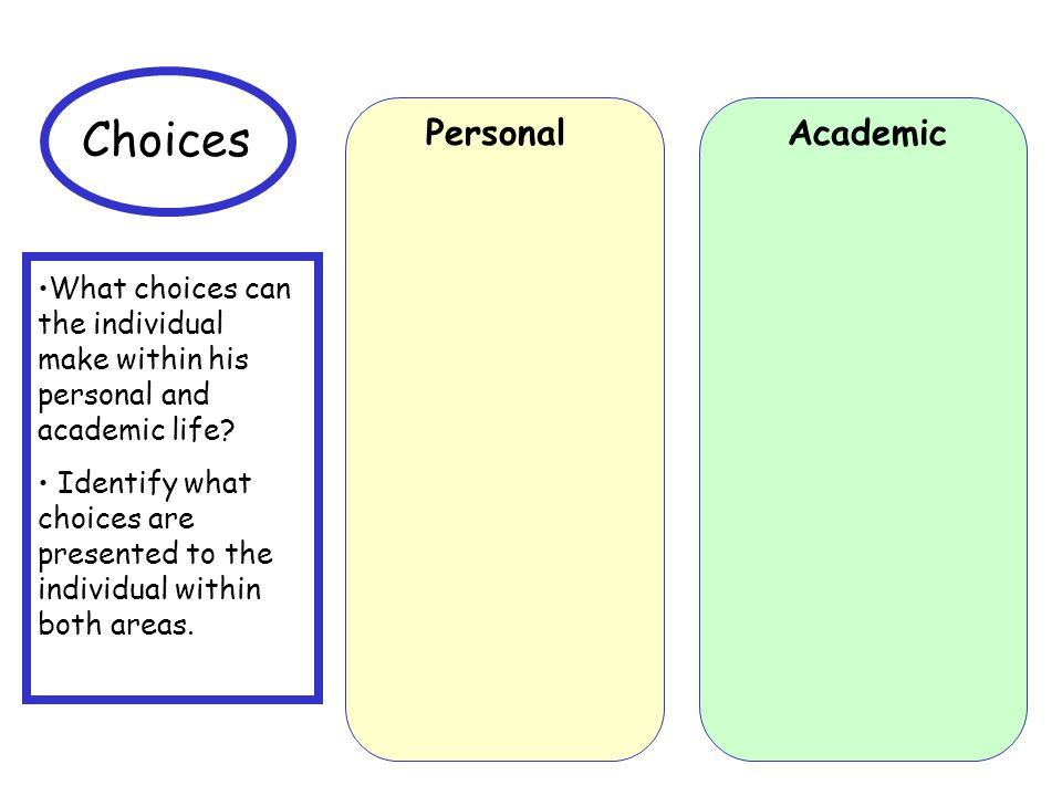 PersonalAcademic What choices can the individual make within his personal and academic life.