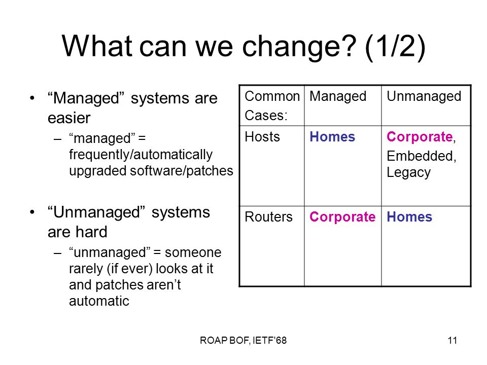 ROAP BOF, IETF 6811 What can we change.