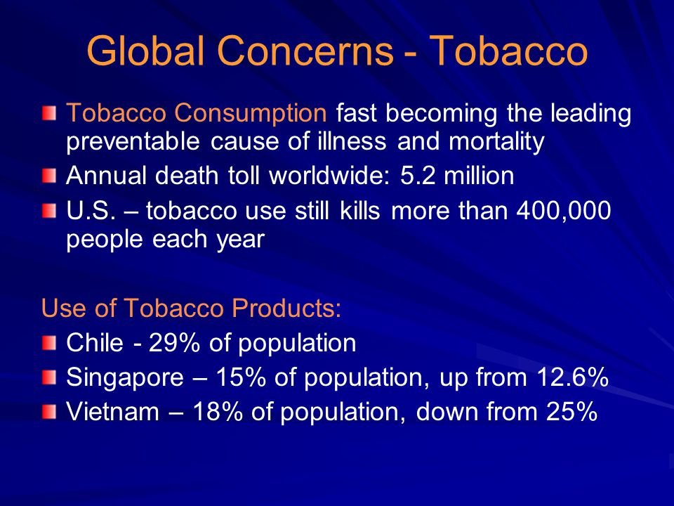 Teen Smoking: U.S.
