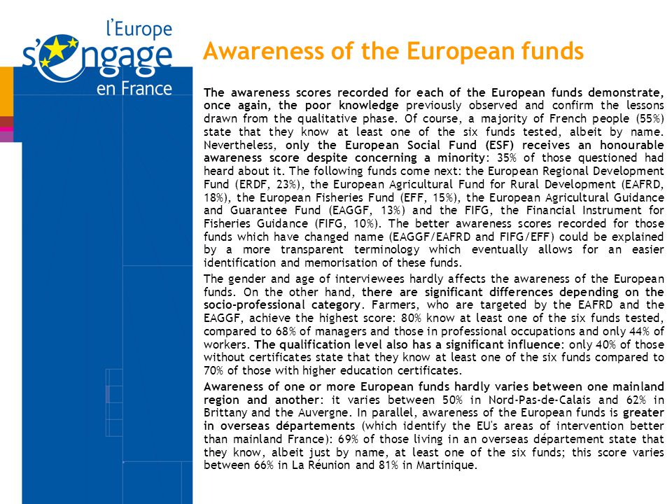 Awareness of the European funds The awareness scores recorded for each of the European funds demonstrate, once again, the poor knowledge previously ob