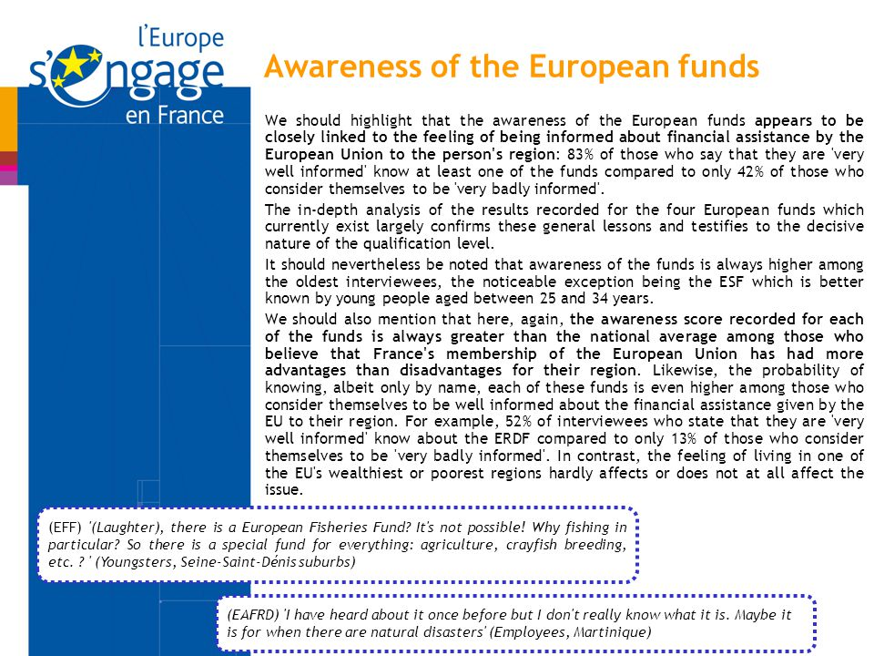 Awareness of the European funds We should highlight that the awareness of the European funds appears to be closely linked to the feeling of being informed about financial assistance by the European Union to the person s region: 83% of those who say that they are very well informed know at least one of the funds compared to only 42% of those who consider themselves to be very badly informed .