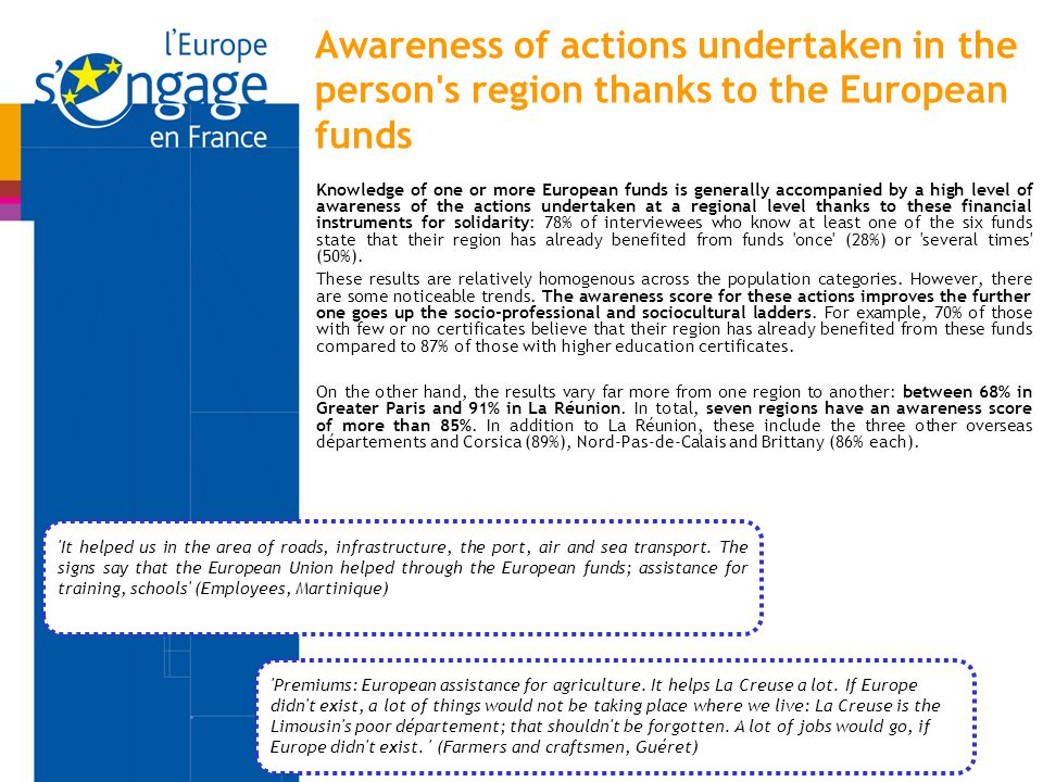 Awareness of actions undertaken in the person s region thanks to the European funds Knowledge of one or more European funds is generally accompanied by a high level of awareness of the actions undertaken at a regional level thanks to these financial instruments for solidarity: 78% of interviewees who know at least one of the six funds state that their region has already benefited from funds once (28%) or several times (50%).