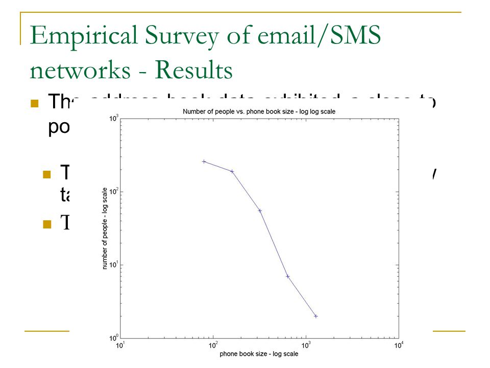 The average overlap was only 32.6% The phone book data exhibited power law tale with exponent=-1.88 Empirical Survey of email/SMS networks - Results The address book data exhibited a close to power law distribution with exponent=-0.75