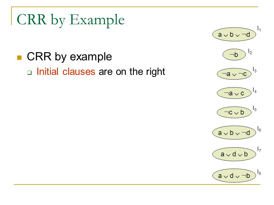 CRR by Example bb  a   c  a  c  c  b a  b   d a  d  b a  d   b a  b   d CRR by example  Initial clauses are on the right I1I1 I2I2 I3I3 I4I4 I5I5 I6I6 I7I7 I8I8