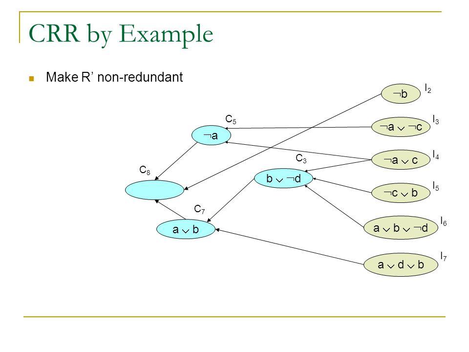 CRR by Example bb  a   c  a  c  c  b a  b   d a  d  b b   d aa Make R' non-redundant a  b I2I2 I3I3 I4I4 I5I5 I6I6 I7I7 C3C3 C5C5 C7C7 C8C8