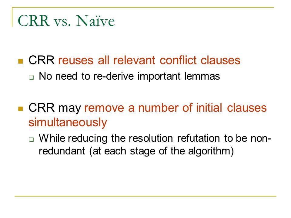CRR vs.