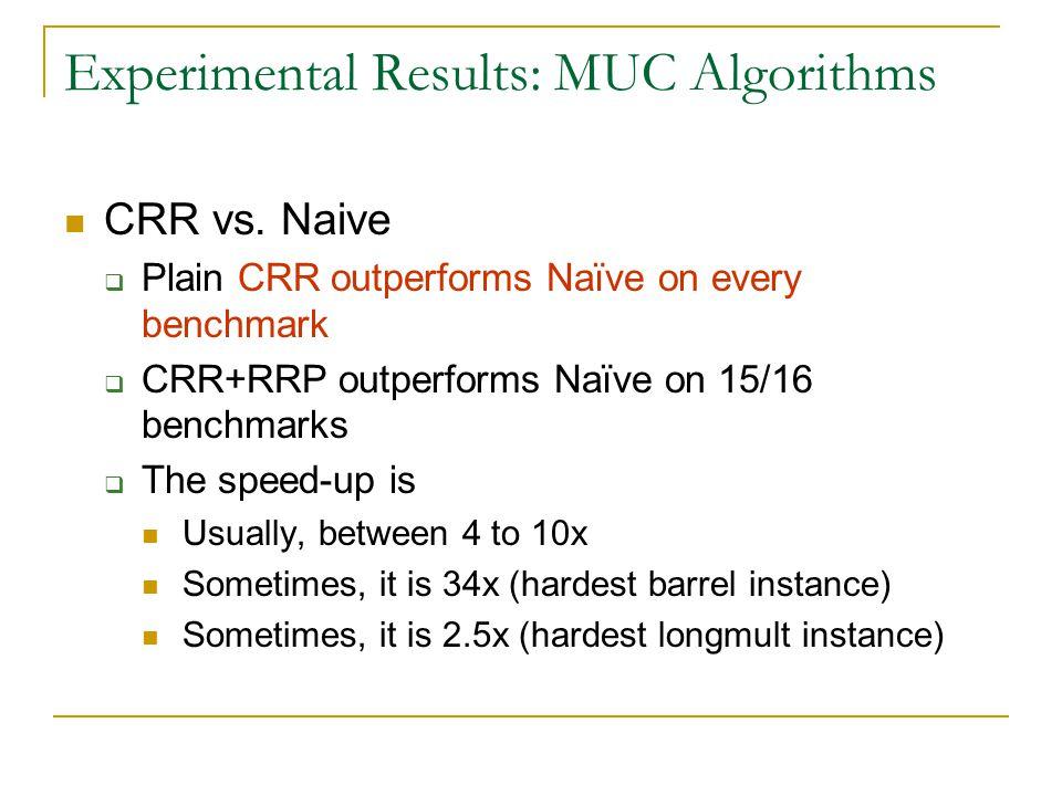 Experimental Results: MUC Algorithms CRR vs.