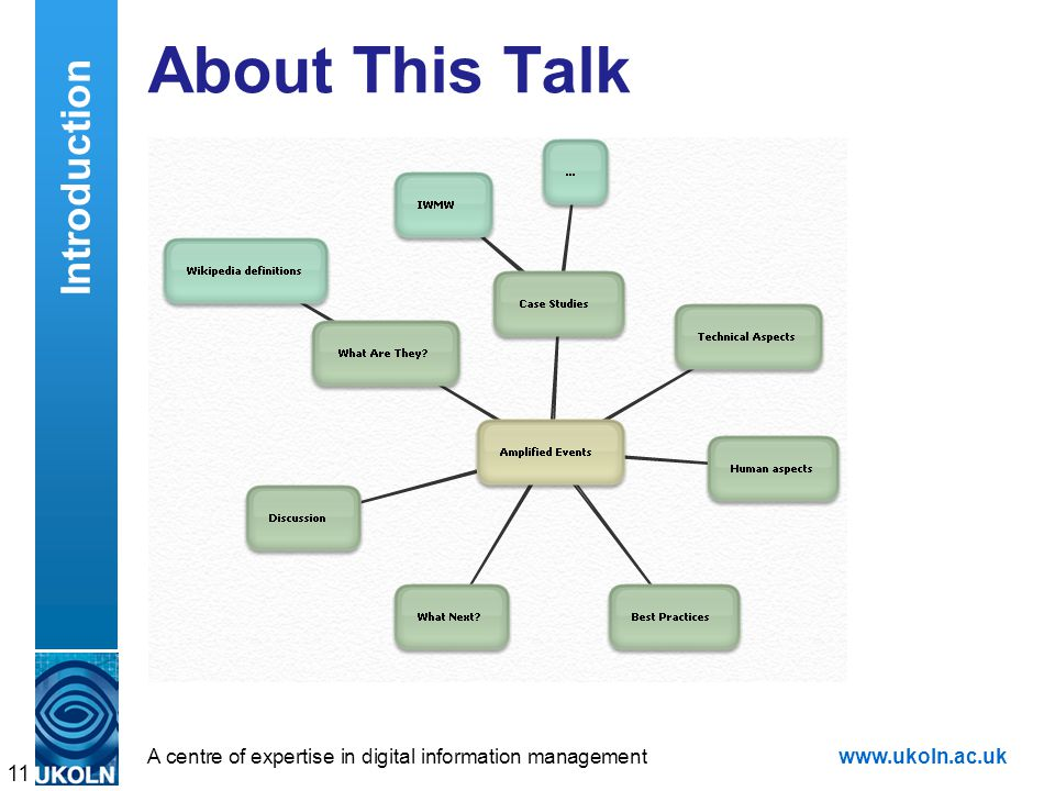 A centre of expertise in digital information managementwww.ukoln.ac.uk About This Talk Mind map 11 Introduction