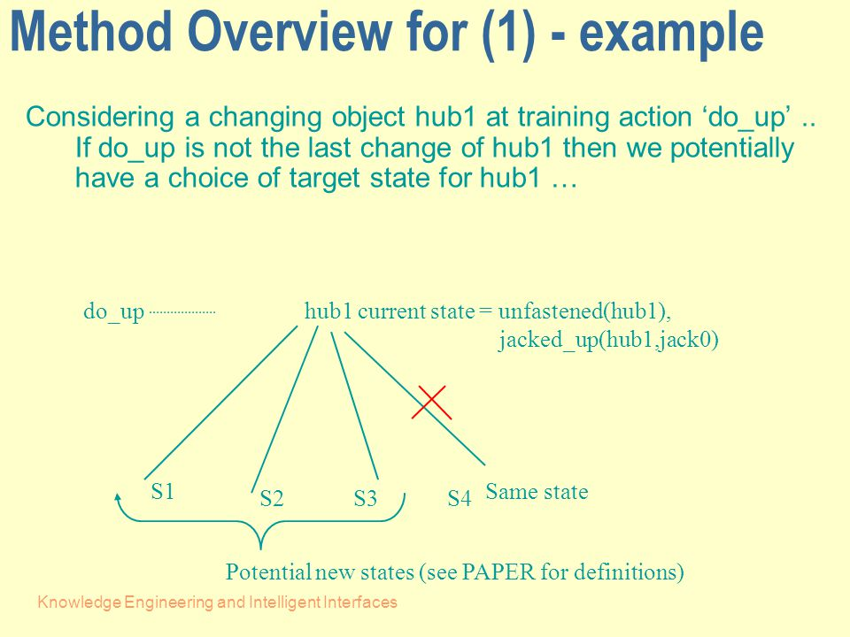 Knowledge Engineering and Intelligent Interfaces Method Overview for (1) - example Considering a changing object hub1 at training action 'do_up'..