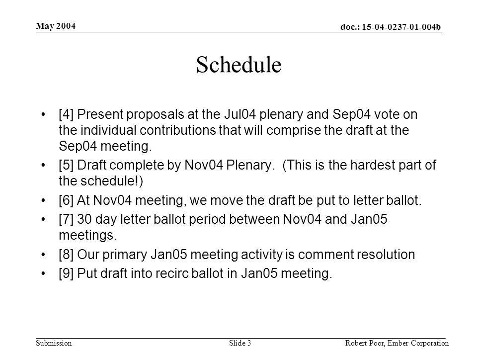 doc.: 15-04-0237-01-004b Submission May 2004 Robert Poor, Ember CorporationSlide 4 Schedule [10] 15 day recirculation ballot period between Jan05 and Mar05 [11] Comment resolution during Mar05 meeting.