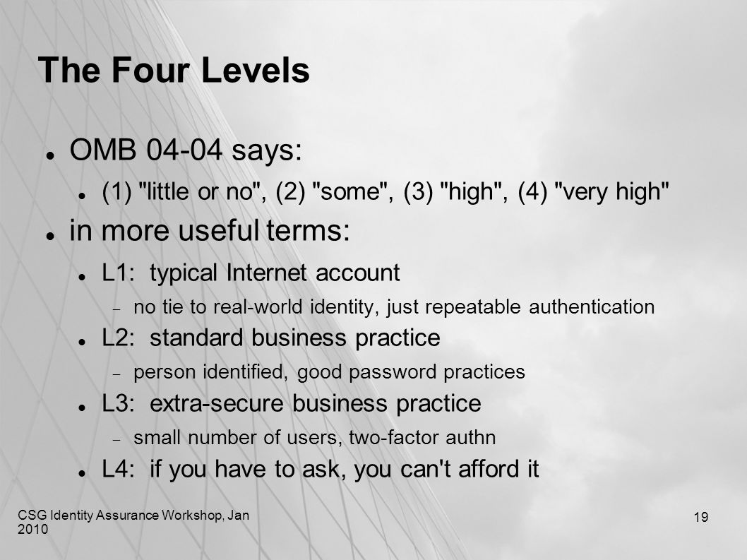 CSG Identity Assurance Workshop, Jan 2010 19 The Four Levels OMB 04-04 says: (1)