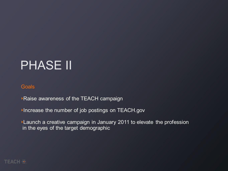 PHASE II – STEM FOCUS Goals ‣ PSAs: - Secretary Chu, Bill Gates, Sabeer Bhatia -Discovery Channel, Discovery Science, NBC, TNT ‣ Jobs: - Increased STEM jobs postings ‣ Partnerships: -U.S.