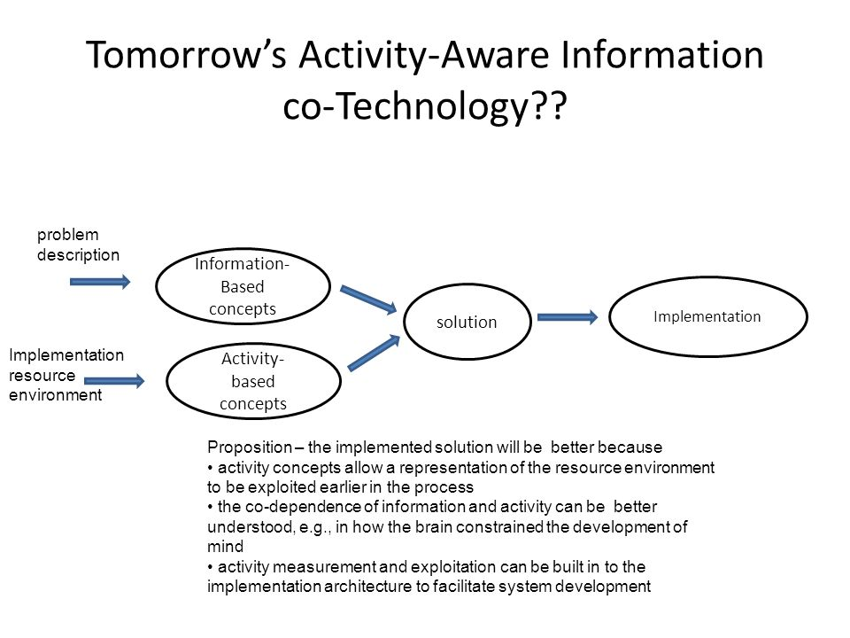 Tomorrow's Activity-Aware Information co-Technology?? Information- Based concepts Activity- based concepts solution Implementation resource environmen