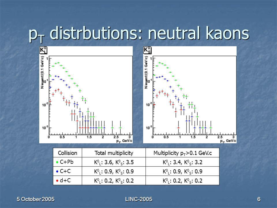 5 October 2005LINC-20056 p T distrbutions: neutral kaons Collision Total multiplicity Multiplicity p T >0.1 GeV.c  C+Pb K 0 L : 3.6, K 0 S : 3.5 K 0 L : 3.4, K 0 S : 3.2  C+C K 0 L : 0.9, K 0 S : 0.9  d+C K 0 L : 0.2, K 0 S : 0.2