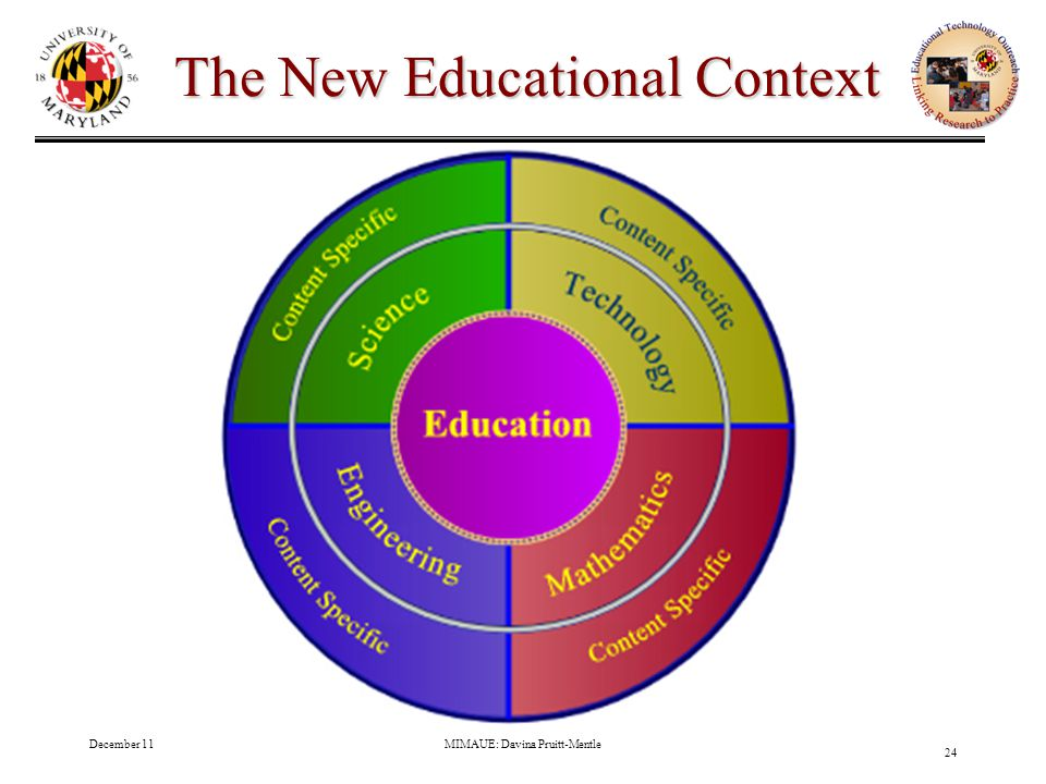 December 11MIMAUE: Davina Pruitt-Mentle 24 The New Educational Context