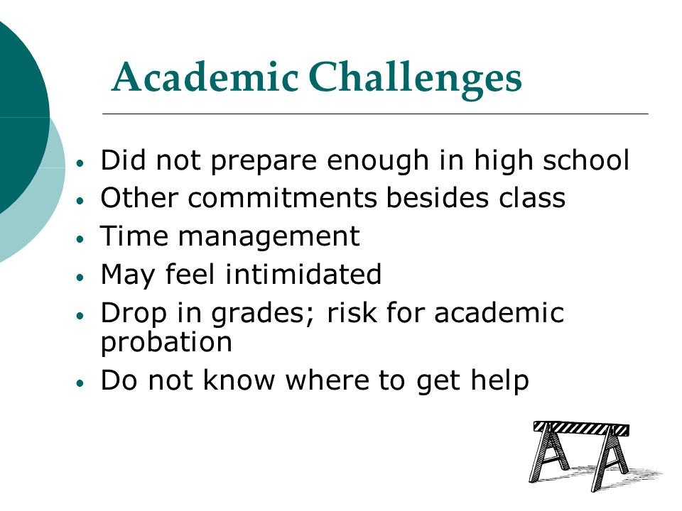 Academic Challenges Did not prepare enough in high school Other commitments besides class Time management May feel intimidated Drop in grades; risk for academic probation Do not know where to get help