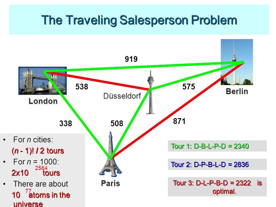 London The Traveling Salesperson Problem Berlin Düsseldorf Paris 508 575538 919 338 871 Tour 1: D-B-L-P-D = 2340 Tour 2: D-P-B-L-D = 2836 Tour 3: D-L-P-B-D = 2322 is optimal.