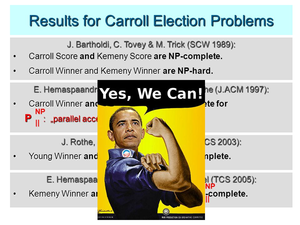 Question: Can we do better. Results for Carroll Election Problems J.