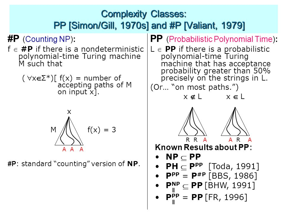 #P (Counting NP): f  #P if there is a nondeterministic polynomial-time Turing machine M such that #P : standard counting version of NP.