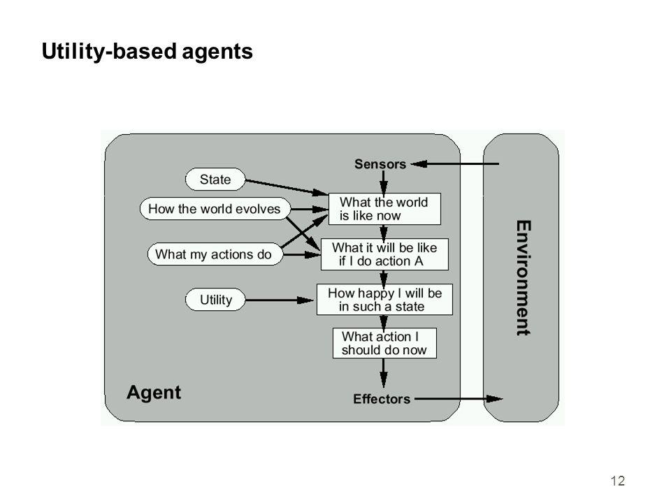 12 Utility-based agents