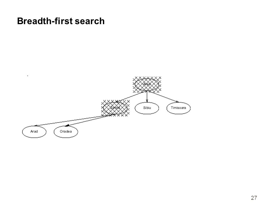 27 Breadth-first search