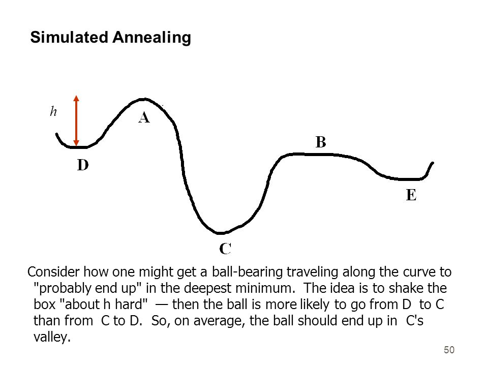 50 Simulated Annealing h Consider how one might get a ball-bearing traveling along the curve to