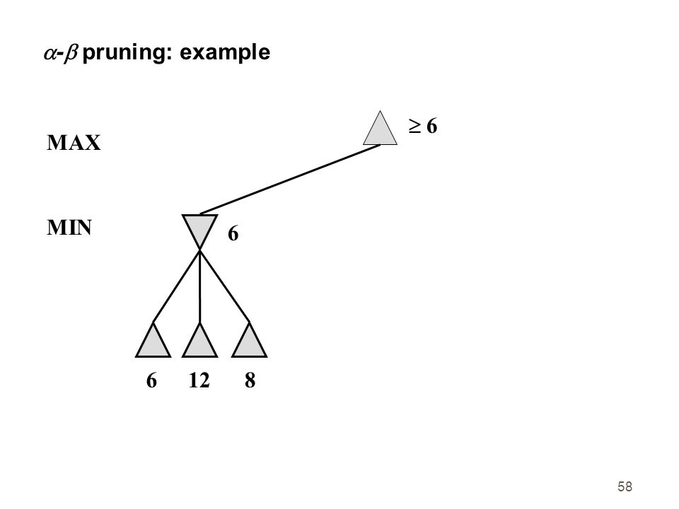 58  -  pruning: example  6 6 MAX 6128 MIN