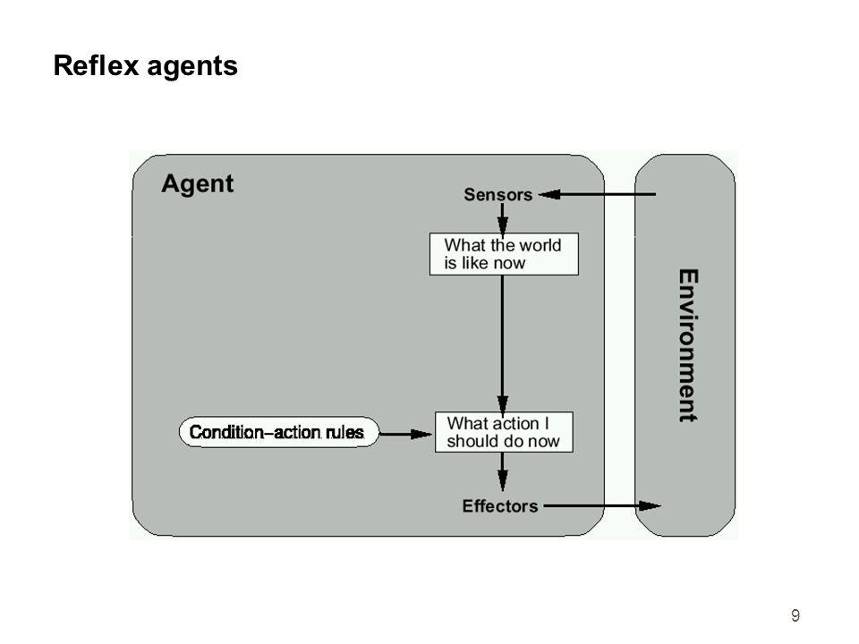 10 Reflex agents w/ state