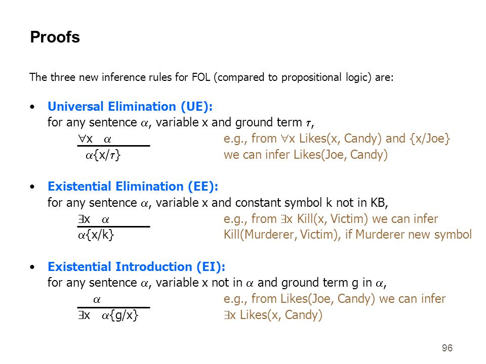 96 Proofs The three new inference rules for FOL (compared to propositional logic) are: Universal Elimination (UE): for any sentence , variable x and