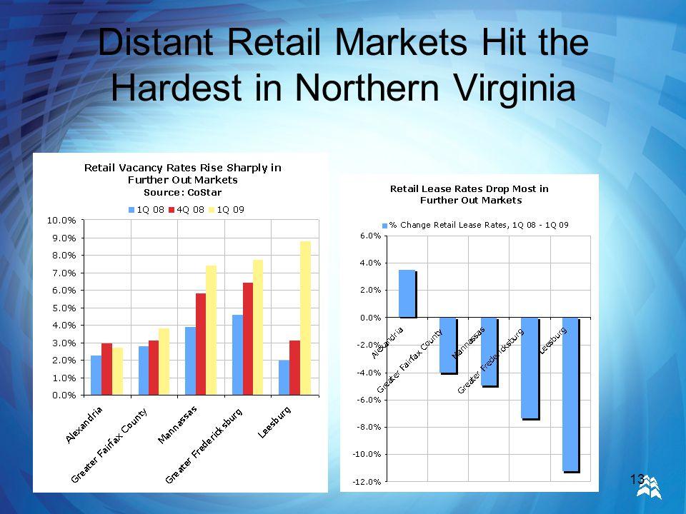 13 Distant Retail Markets Hit the Hardest in Northern Virginia
