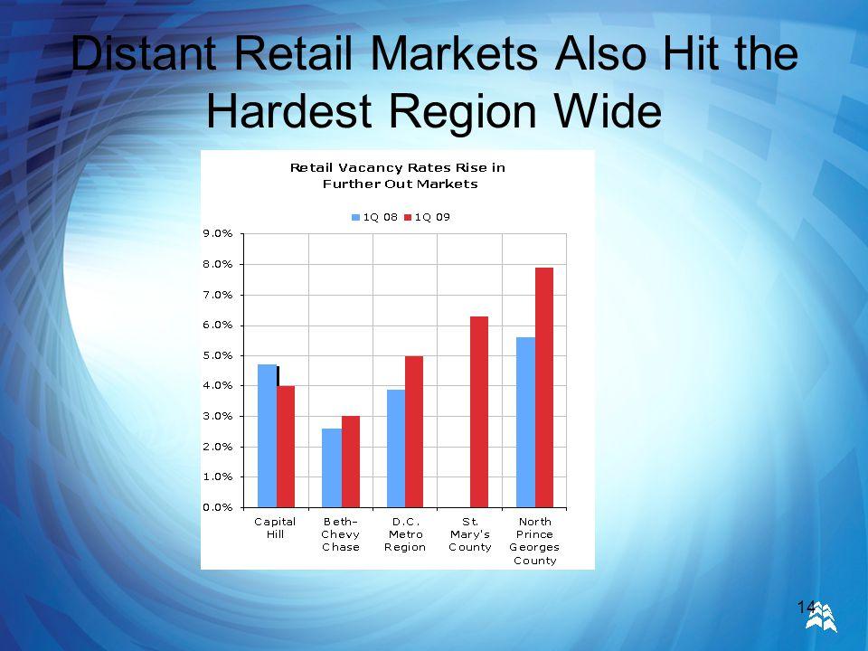 14 Distant Retail Markets Also Hit the Hardest Region Wide