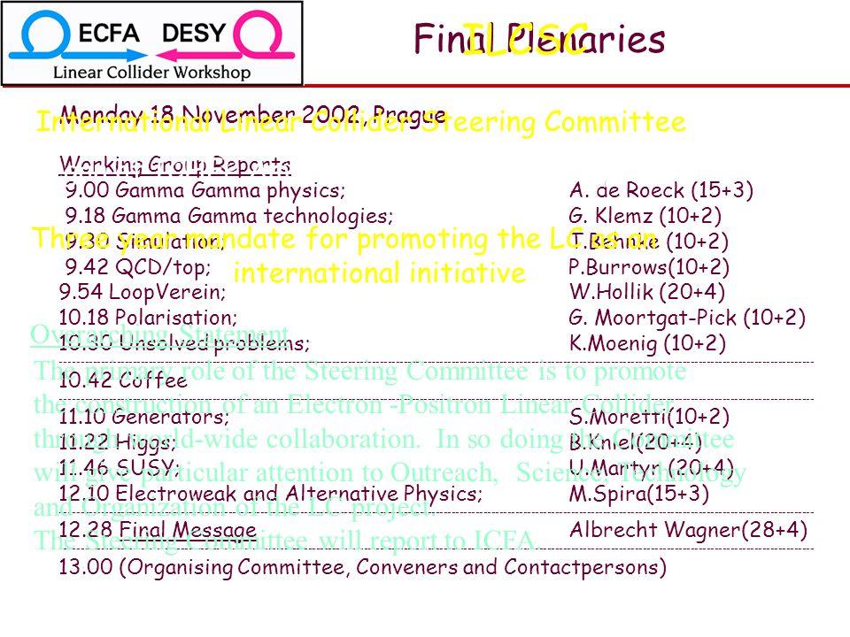 Final Plenaries Monday 18 November 2002, Prague Working Group Reports 9.00 Gamma Gamma physics;A.