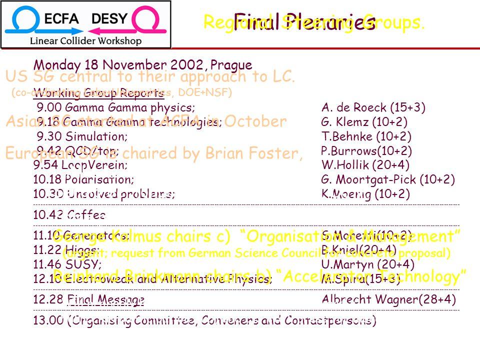 Final Plenaries Monday 18 November 2002, Prague Working Group Reports 9.00 Gamma Gamma physics;A. de Roeck (15+3) 9.18 Gamma Gamma technologies;G. Kle